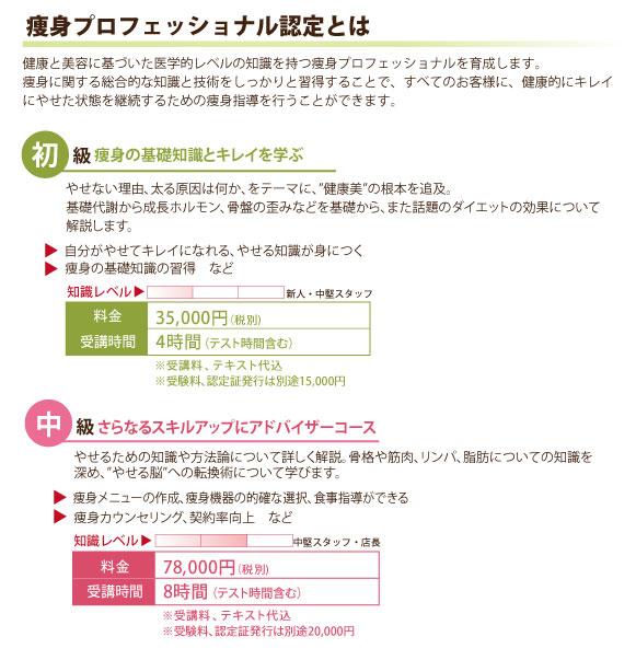 日本痩身美容協会_申込み書10月11月
