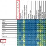 医療品質 グラフ